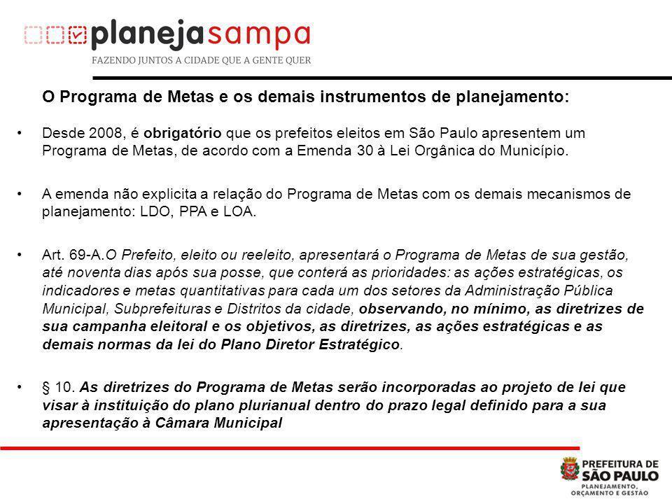 O Programa de Metas e os demais instrumentos de planejamento: Desde 2008, é obrigatório que os prefeitos eleitos em São Paulo apresentem um Programa de Metas, de acordo com a Emenda 30 à Lei Orgânica do Município.
