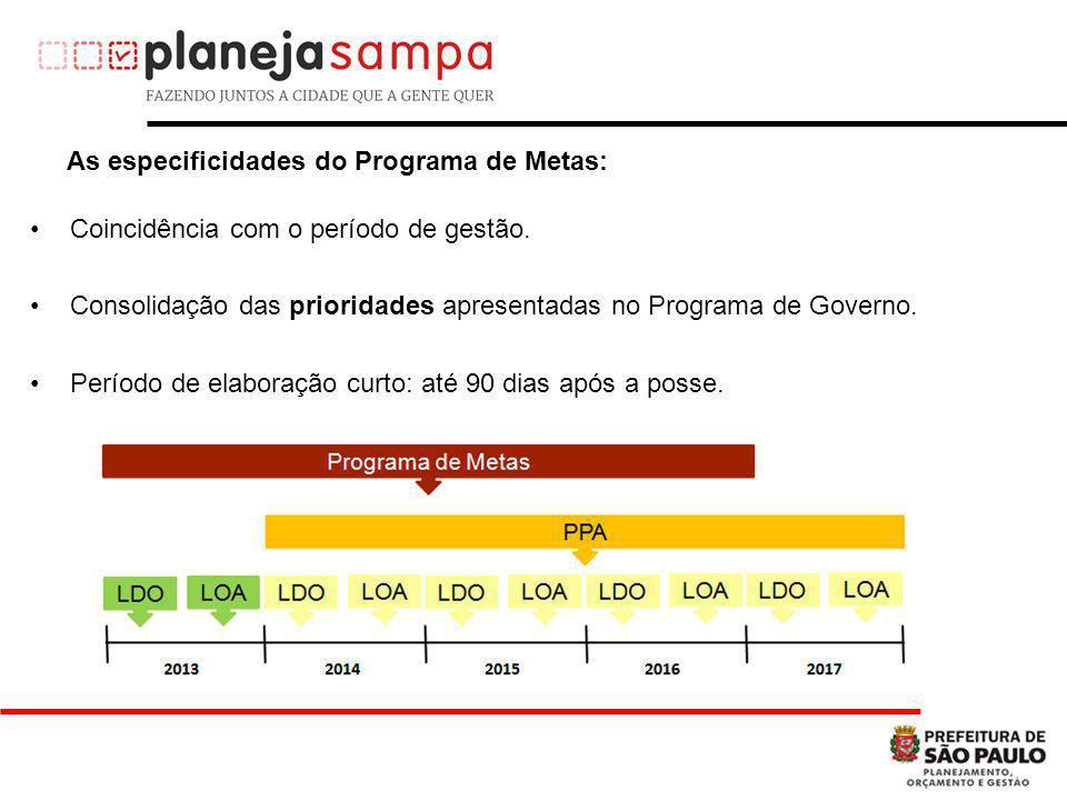 As especificidades do Programa de Metas: Coincidência com o período de gestão.