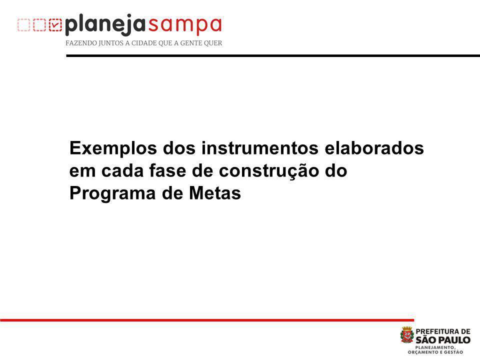 Exemplos dos instrumentos elaborados em cada fase de construção do Programa de Metas