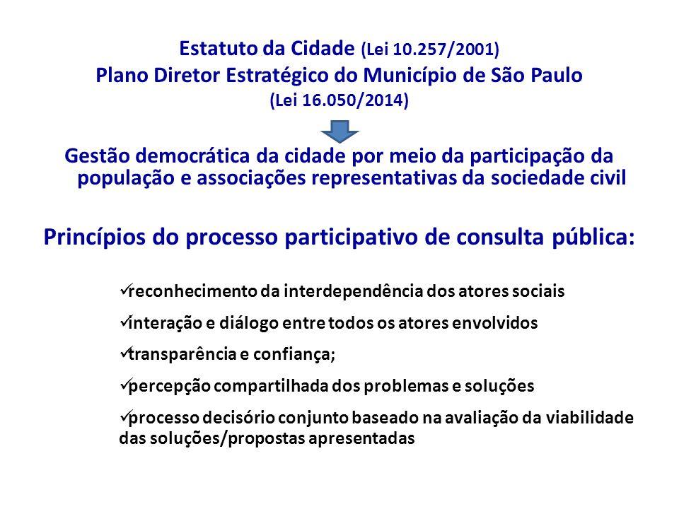 Estatuto da Cidade (Lei 10.257/2001) Plano Diretor Estratégico do Município de São Paulo (Lei 16.050/2014) Gestão democrática da cidade por meio da participação da população e associações representativas da sociedade civil Princípios do processo participativo de consulta pública: reconhecimento da interdependência dos atores sociais interação e diálogo entre todos os atores envolvidos transparência e confiança; percepção compartilhada dos problemas e soluções processo decisório conjunto baseado na avaliação da viabilidade das soluções/propostas apresentadas