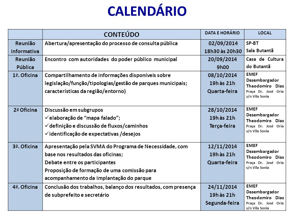 CALENDÁRIO CONTEÚDO DATA E HORÁRIOLOCAL Reunião informativa Abertura/apresentação do processo de consulta pública 02/09/2014 18h30 às 20h30 SP-BT Sala Butantã Reunião Pública Encontro com autoridades do poder público municipal 20/09/2014 9h00 Casa de Cultura do Butantã 1ª.