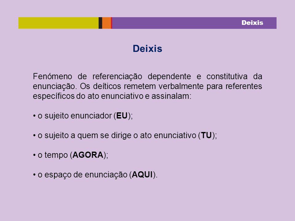 Deixis Fenómeno de referenciação dependente e constitutiva da enunciação.