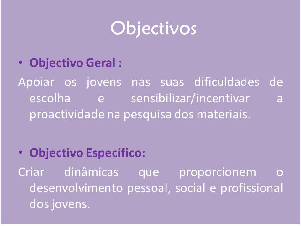 Objectivos Objectivo Geral : Apoiar os jovens nas suas dificuldades de escolha e sensibilizar/incentivar a proactividade na pesquisa dos materiais. Ob