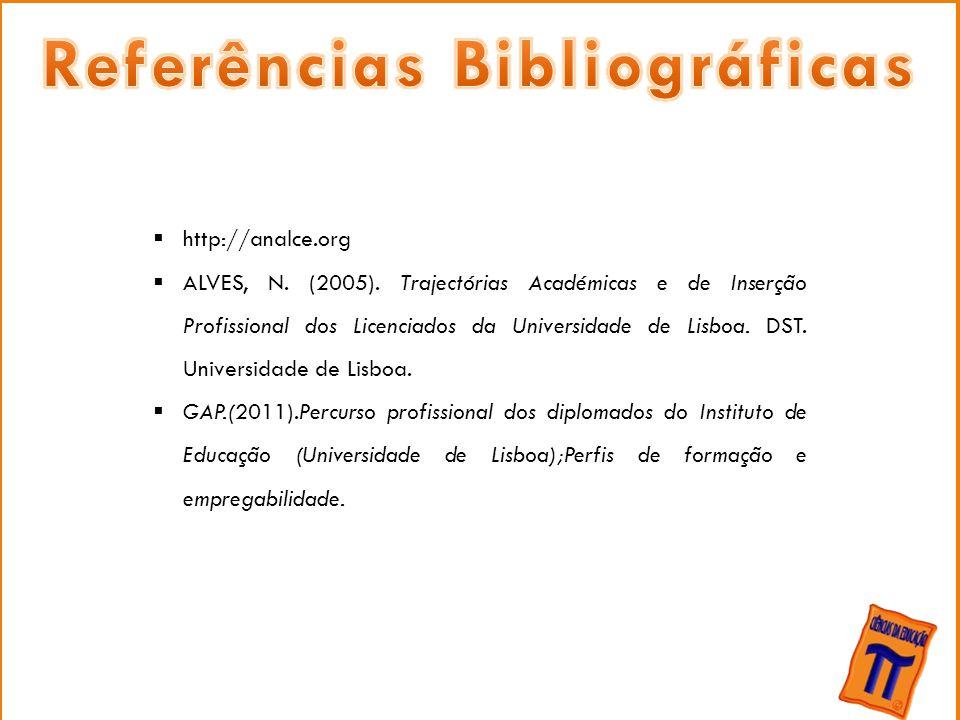 Procura activa de emprego  http://analce.org  ALVES, N. (2005). Trajectórias Académicas e de Inserção Profissional dos Licenciados da Universidade d
