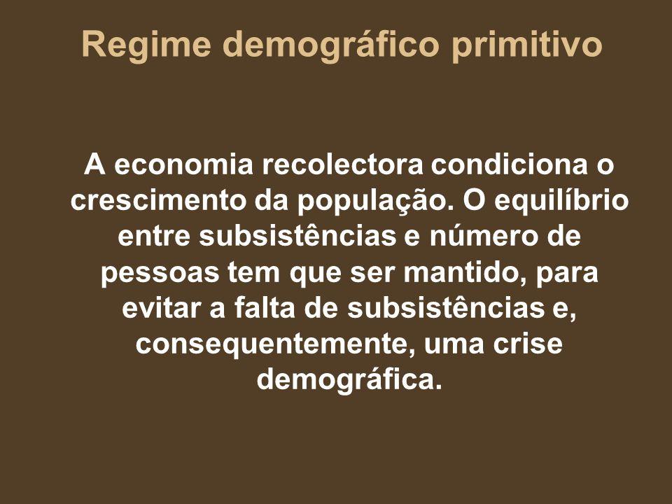 Regime demográfico primitivo A economia recolectora condiciona o crescimento da população.