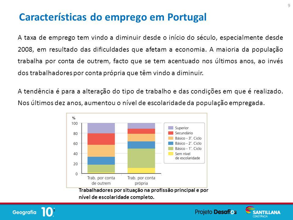 A taxa de desemprego tem aumentado nos últimos anos, com as seguintes características: Desemprego mais elevado nas mulheres do que nos homens; Atinge todos os estratos etários, sendo os mais jovens os que mais sentem o problema; População com menos escolaridade é aquela onde se regista maior número de desempregados; Agravamento na situação dos desempregados de longa duração e dos que procuram novo emprego; Características do emprego em Portugal 10