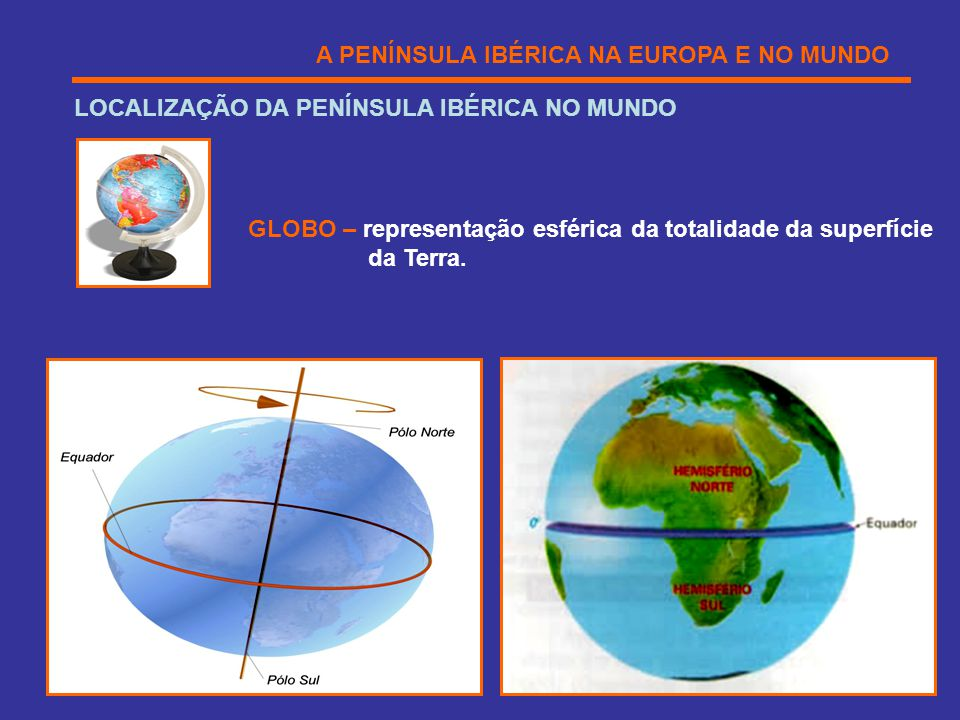 A PENÍNSULA IBÉRICA NA EUROPA E NO MUNDO LOCALIZAÇÃO DA PENÍNSULA IBÉRICA NO MUNDO GLOBO – representação esférica da totalidade da superfície da Terra