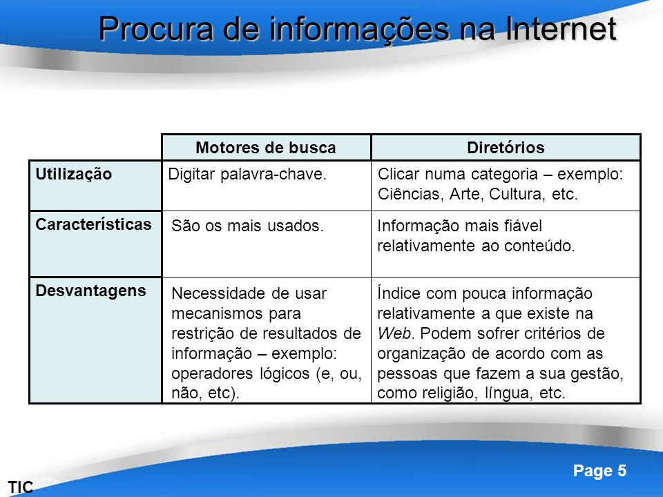Powerpoint Templates Page 5 Procura de informações na Internet TIC Índice com pouca informação relativamente a que existe na Web. Podem sofrer critéri