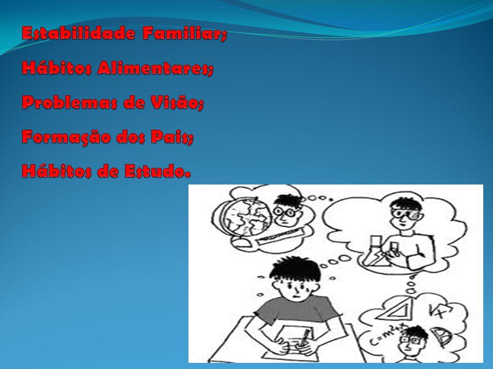 Hábitos que podem aumentar o desempenho escolar de seu filho...