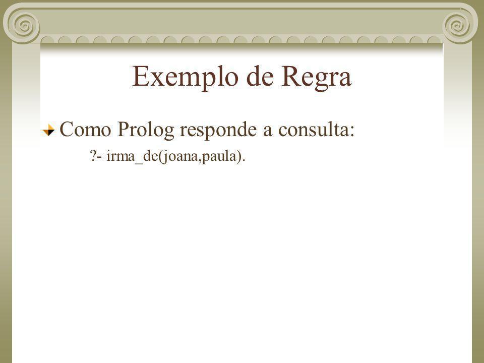 Exemplo de Regra Como Prolog responde a consulta: ?- irma_de(joana,paula).