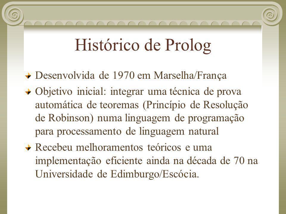 Histórico de Prolog Desenvolvida de 1970 em Marselha/França Objetivo inicial: integrar uma técnica de prova automática de teoremas (Princípio de Resol