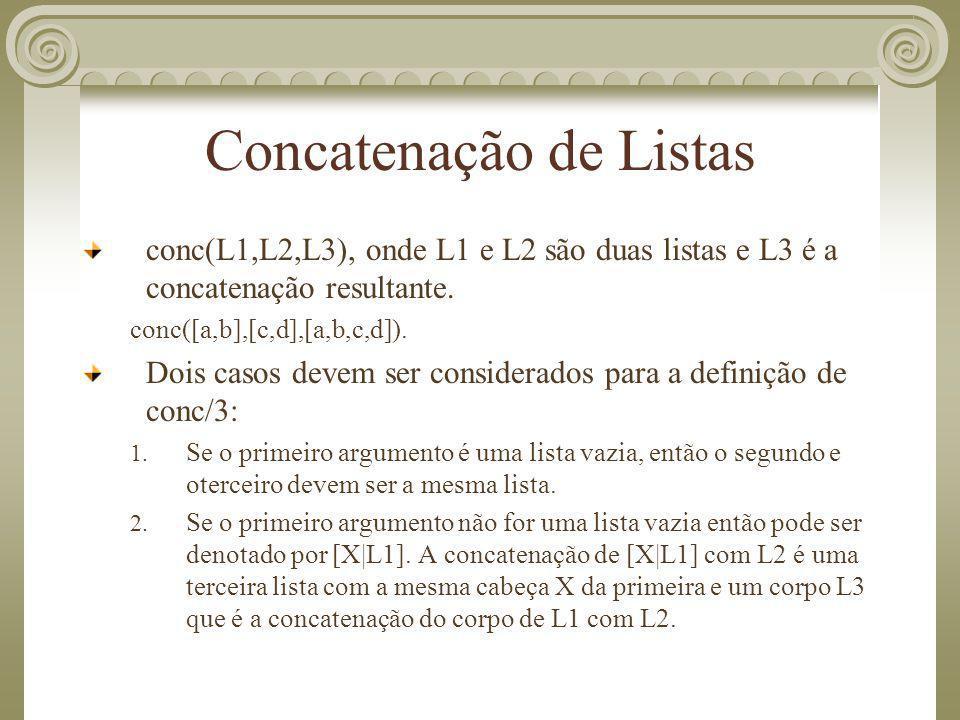 Concatenação de Listas conc(L1,L2,L3), onde L1 e L2 são duas listas e L3 é a concatenação resultante. conc([a,b],[c,d],[a,b,c,d]). Dois casos devem se