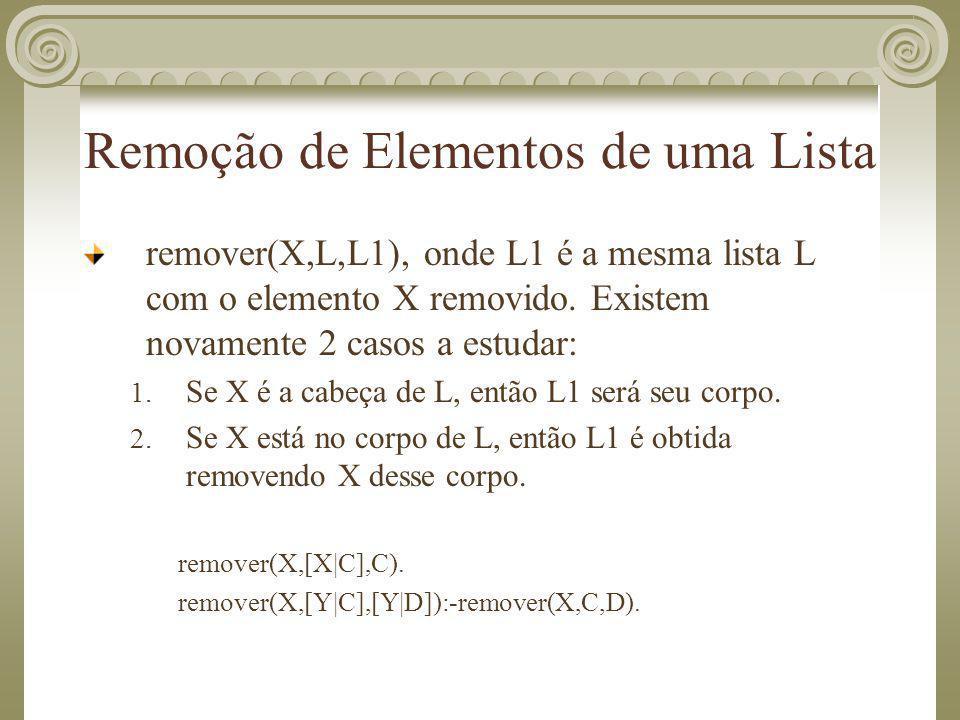 Remoção de Elementos de uma Lista remover(X,L,L1), onde L1 é a mesma lista L com o elemento X removido. Existem novamente 2 casos a estudar: 1. Se X é