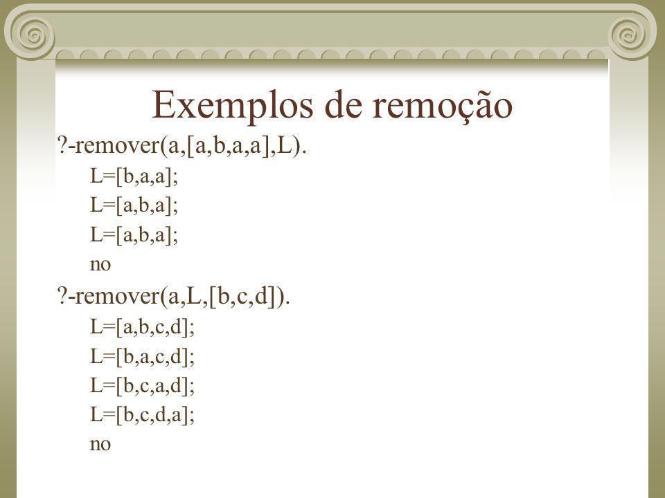 Exemplos de remoção ?-remover(a,[a,b,a,a],L). L=[b,a,a]; L=[a,b,a]; no ?-remover(a,L,[b,c,d]). L=[a,b,c,d]; L=[b,a,c,d]; L=[b,c,a,d]; L=[b,c,d,a]; no
