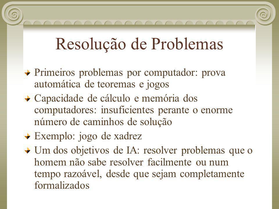 Resolução de Problemas Primeiros problemas por computador: prova automática de teoremas e jogos Capacidade de cálculo e memória dos computadores: insu