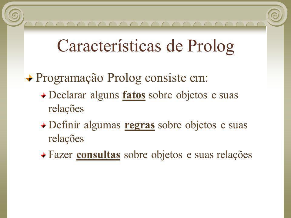 Características de Prolog Programação Prolog consiste em: Declarar alguns fatos sobre objetos e suas relações Definir algumas regras sobre objetos e s