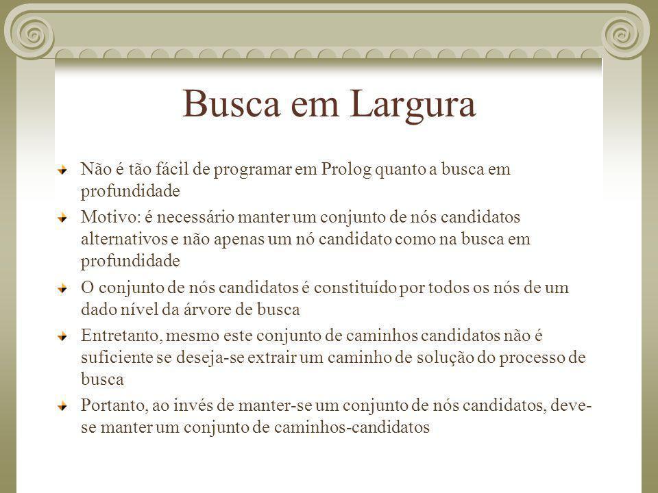 Busca em Largura Não é tão fácil de programar em Prolog quanto a busca em profundidade Motivo: é necessário manter um conjunto de nós candidatos alter