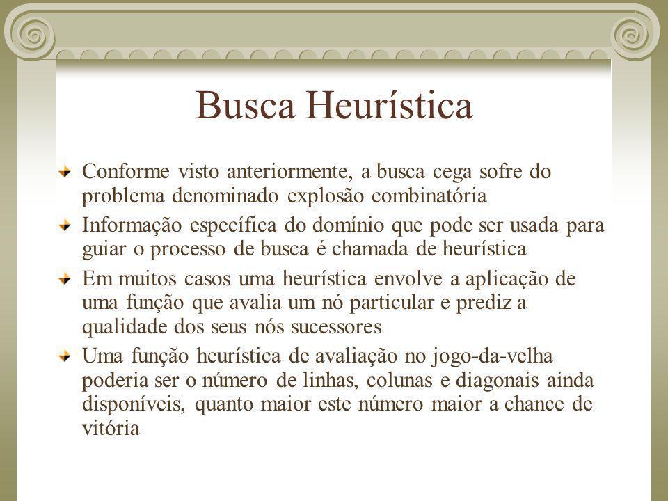 Busca Heurística Conforme visto anteriormente, a busca cega sofre do problema denominado explosão combinatória Informação específica do domínio que po