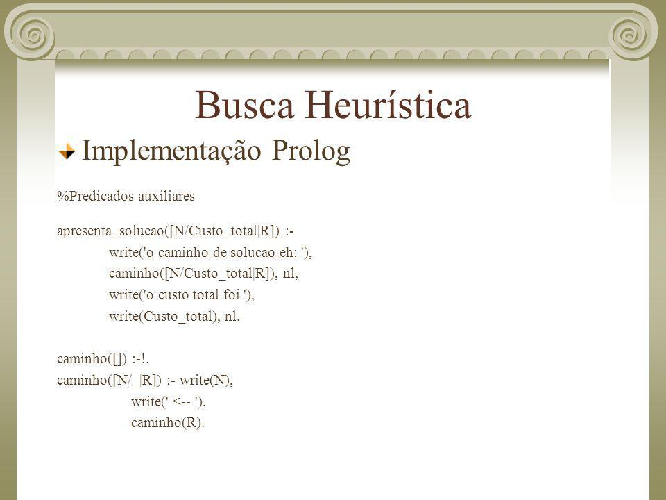 Busca Heurística Implementação Prolog %Predicados auxiliares apresenta_solucao([N/Custo_total|R]) :- write('o caminho de solucao eh: '), caminho([N/Cu