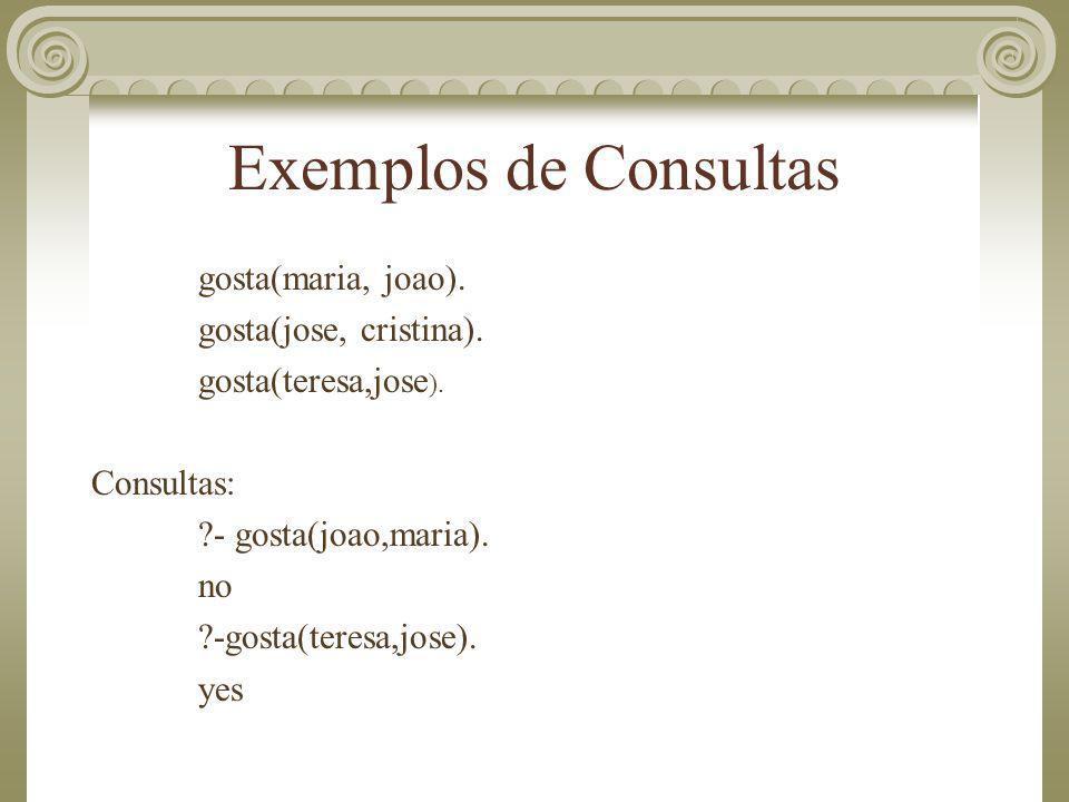 Exemplos de Consultas gosta(maria, joao). gosta(jose, cristina). gosta(teresa,jose ). Consultas: ?- gosta(joao,maria). no ?-gosta(teresa,jose). yes