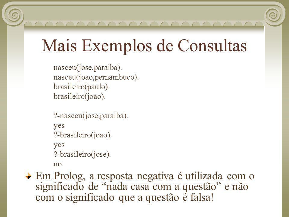 Mais Exemplos de Consultas nasceu(jose,paraiba). nasceu(joao,pernambuco). brasileiro(paulo). brasileiro(joao). ?-nasceu(jose,paraiba). yes ?-brasileir