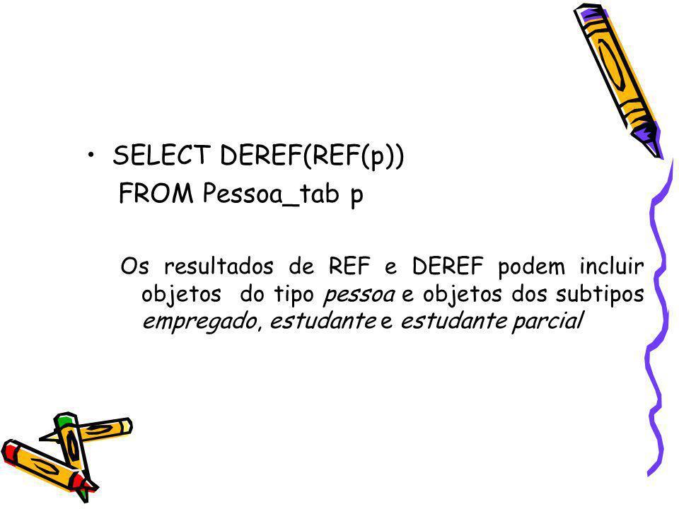 SELECT DEREF(REF(p)) FROM Pessoa_tab p Os resultados de REF e DEREF podem incluir objetos do tipo pessoa e objetos dos subtipos empregado, estudante e