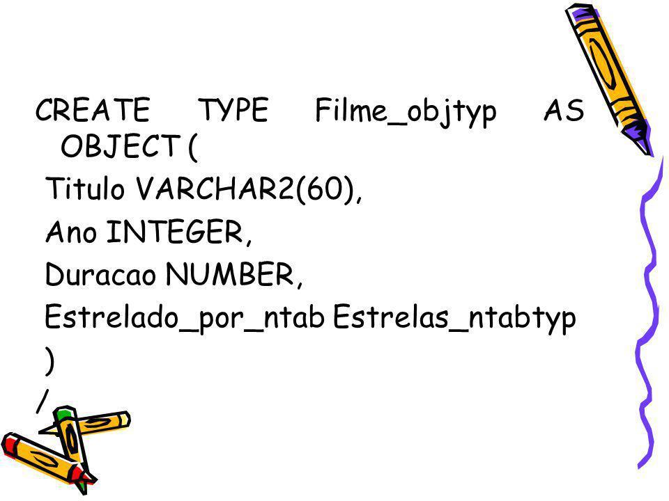 CREATE TYPE Filme_objtyp AS OBJECT ( Titulo VARCHAR2(60), Ano INTEGER, Duracao NUMBER, Estrelado_por_ntab Estrelas_ntabtyp ) /