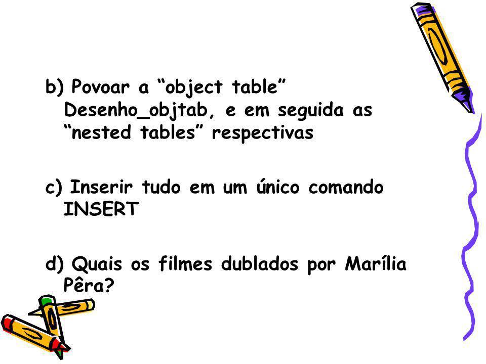 """b) Povoar a """"object table"""" Desenho_objtab, e em seguida as """"nested tables"""" respectivas c) Inserir tudo em um único comando INSERT d) Quais os filmes d"""
