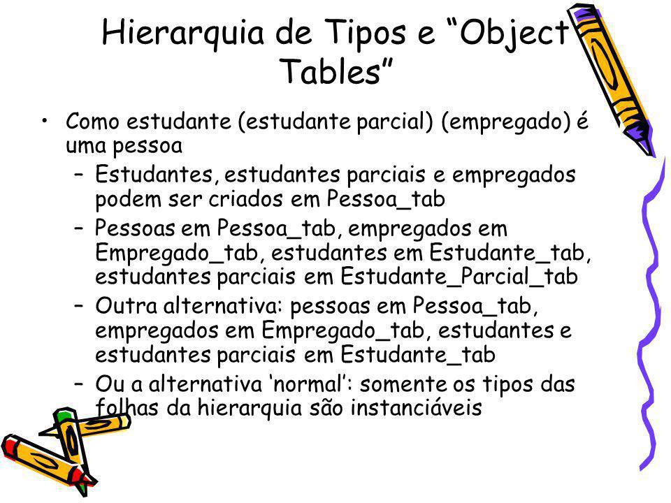 """Hierarquia de Tipos e """"Object Tables"""" Como estudante (estudante parcial) (empregado) é uma pessoa –Estudantes, estudantes parciais e empregados podem"""