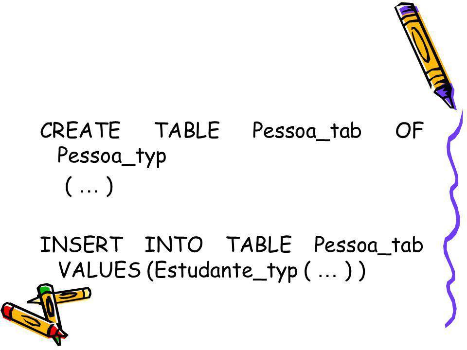 CREATE TABLE Pessoa_tab OF Pessoa_typ ( … ) INSERT INTO TABLE Pessoa_tab VALUES (Estudante_typ ( … ) )