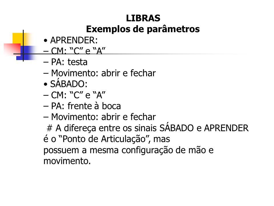 """LIBRAS Exemplos de parâmetros APRENDER: – CM: """"C"""" e """"A"""" – PA: testa – Movimento: abrir e fechar SÁBADO: – CM: """"C"""" e """"A"""" – PA: frente à boca – Moviment"""