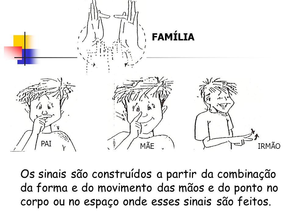 PAI MÃE FAMÍLIA IRMÃO Os sinais são construídos a partir da combinação da forma e do movimento das mãos e do ponto no corpo ou no espaço onde esses si