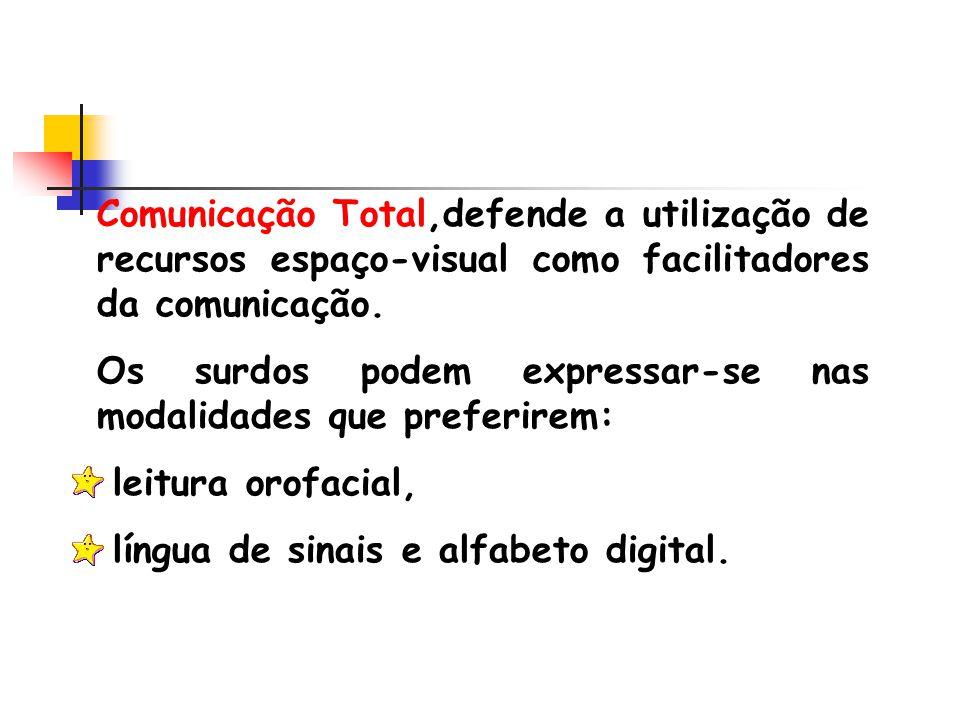 Comunicação Total,defende a utilização de recursos espaço-visual como facilitadores da comunicação. Os surdos podem expressar-se nas modalidades que p