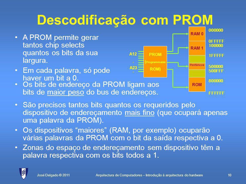 Arquitectura de Computadores – Introdução à arquitectura do hardware10José Delgado © 2011 Descodificação com PROM A PROM permite gerar tantos chip selects quantos os bits da sua largura.