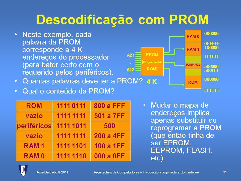 Arquitectura de Computadores – Introdução à arquitectura do hardware11José Delgado © 2011 Descodificação com PROM Neste exemplo, cada palavra da PROM corresponde a 4 K endereços do processador (para bater certo com o requerido pelos periféricos).