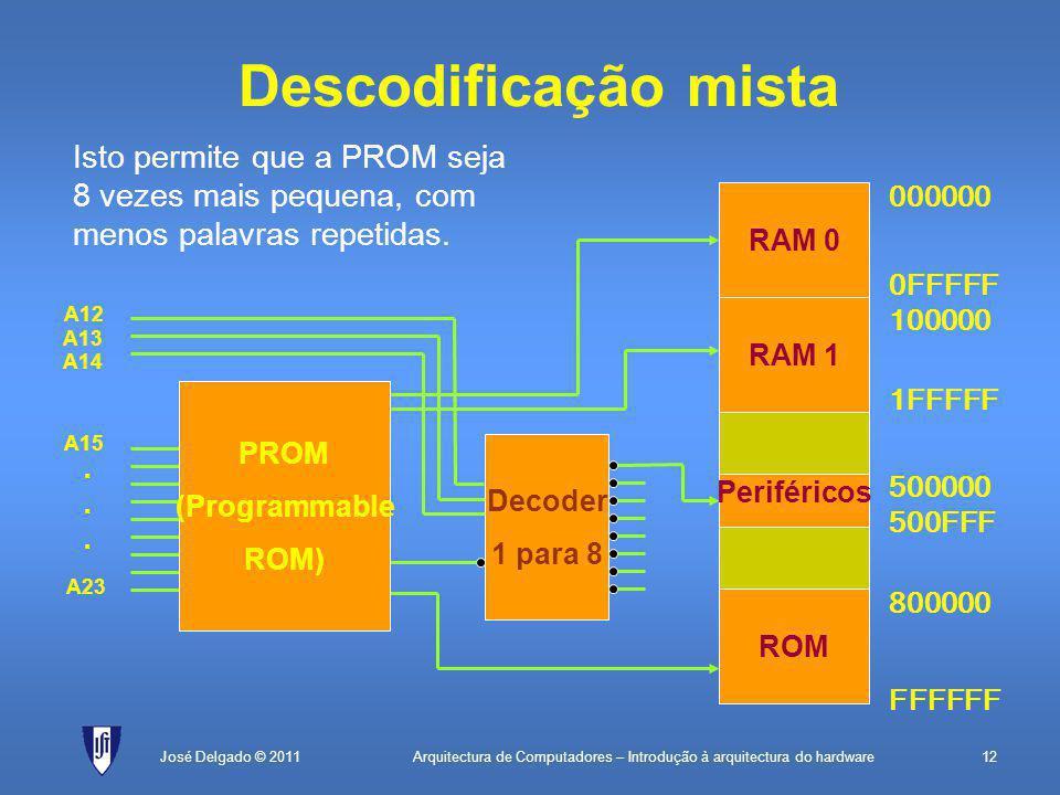 Arquitectura de Computadores – Introdução à arquitectura do hardware12José Delgado © 2011 Descodificação mista Isto permite que a PROM seja 8 vezes mais pequena, com menos palavras repetidas.