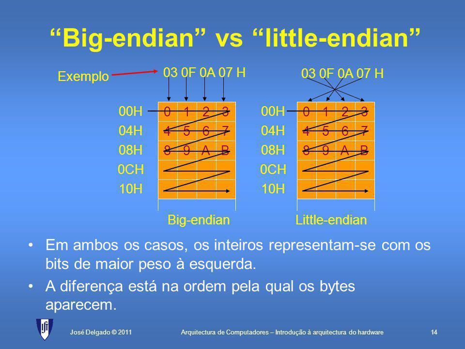 Arquitectura de Computadores – Introdução à arquitectura do hardware14José Delgado © 2011 Big-endian vs little-endian Em ambos os casos, os inteiros representam-se com os bits de maior peso à esquerda.