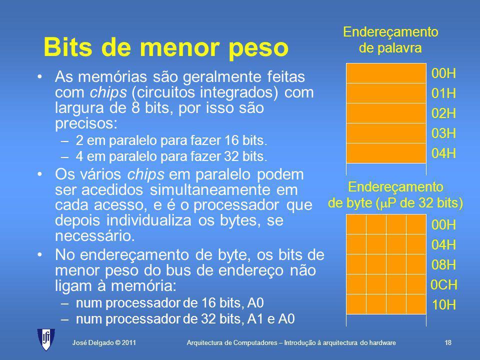 Arquitectura de Computadores – Introdução à arquitectura do hardware18José Delgado © 2011 Bits de menor peso As memórias são geralmente feitas com chips (circuitos integrados) com largura de 8 bits, por isso são precisos: –2 em paralelo para fazer 16 bits.