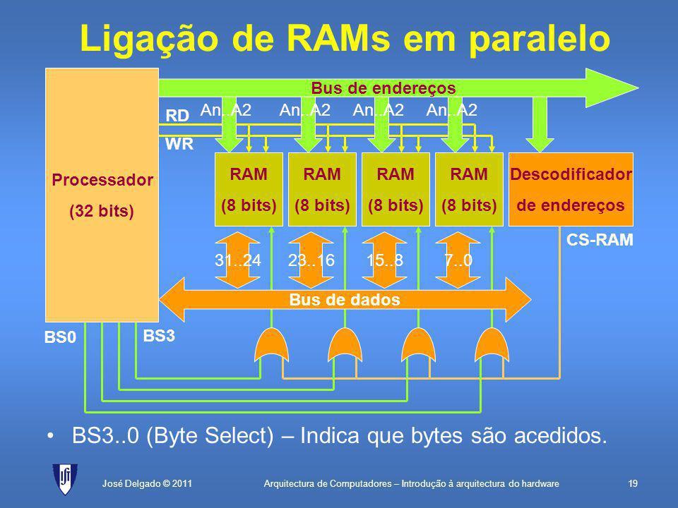 Arquitectura de Computadores – Introdução à arquitectura do hardware19José Delgado © 2011 Ligação de RAMs em paralelo RAM (8 bits) Descodificador de endereços 31..24 CS-RAM RD WR RAM (8 bits) RAM (8 bits) RAM (8 bits) 23..1615..87..0 Bus de endereços An..A2 Bus de dados Processador (32 bits) BS3 BS0 BS3..0 (Byte Select) – Indica que bytes são acedidos.
