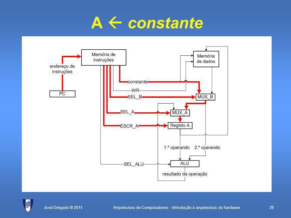 Arquitectura de Computadores – Introdução à arquitectura do hardware28José Delgado © 2011 A  constante