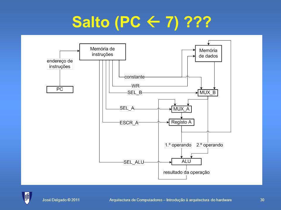Arquitectura de Computadores – Introdução à arquitectura do hardware30José Delgado © 2011 Salto (PC  7) ???