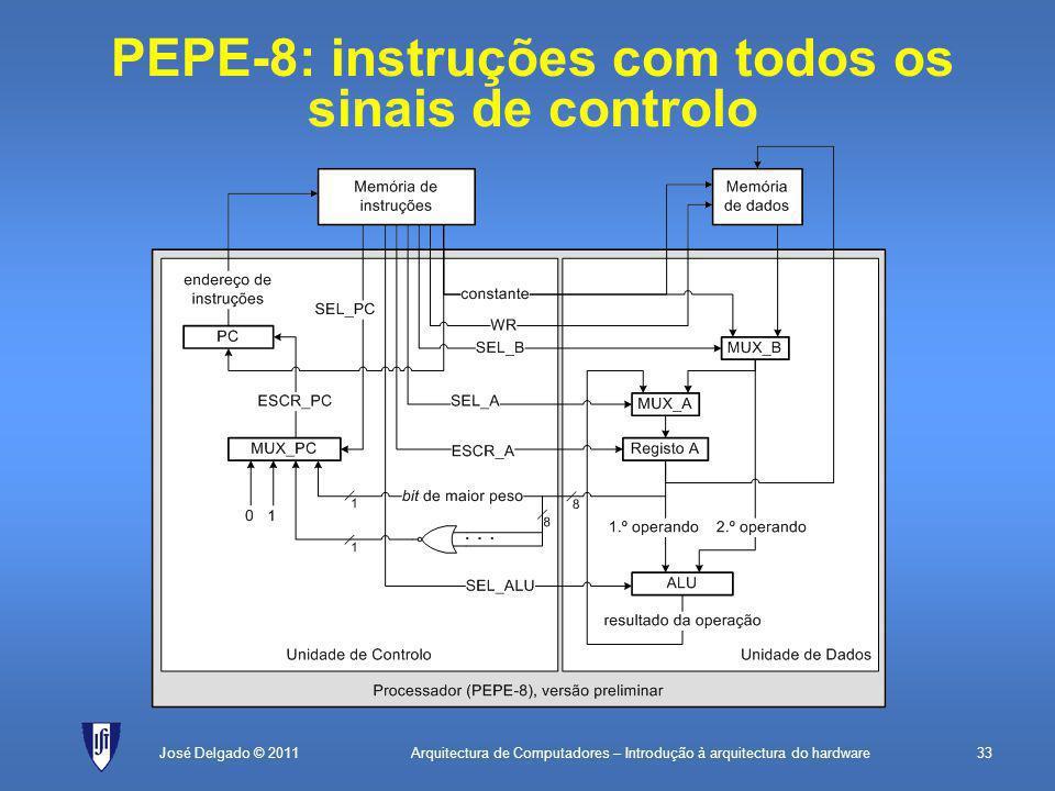 Arquitectura de Computadores – Introdução à arquitectura do hardware33José Delgado © 2011 PEPE-8: instruções com todos os sinais de controlo