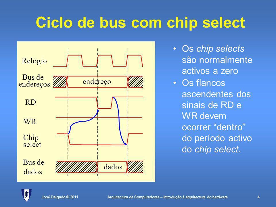 Arquitectura de Computadores – Introdução à arquitectura do hardware4José Delgado © 2011 Ciclo de bus com chip select Os chip selects são normalmente activos a zero Os flancos ascendentes dos sinais de RD e WR devem ocorrer dentro do período activo do chip select.
