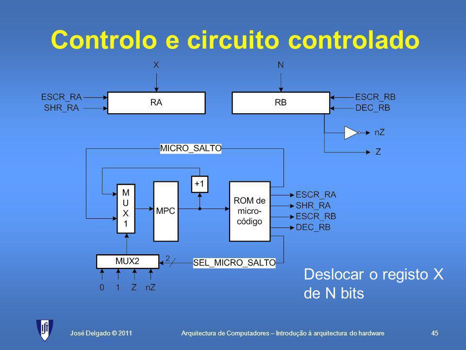 Arquitectura de Computadores – Introdução à arquitectura do hardware45José Delgado © 2011 Controlo e circuito controlado Deslocar o registo X de N bits