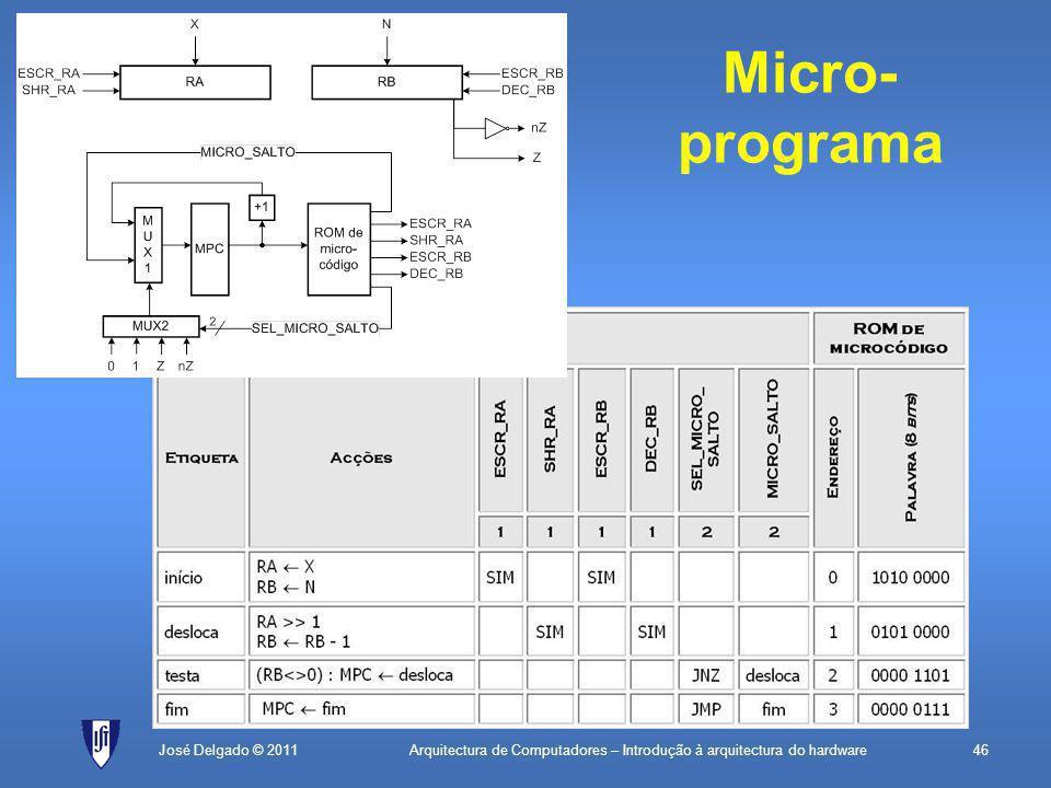 Arquitectura de Computadores – Introdução à arquitectura do hardware46José Delgado © 2011 Micro- programa