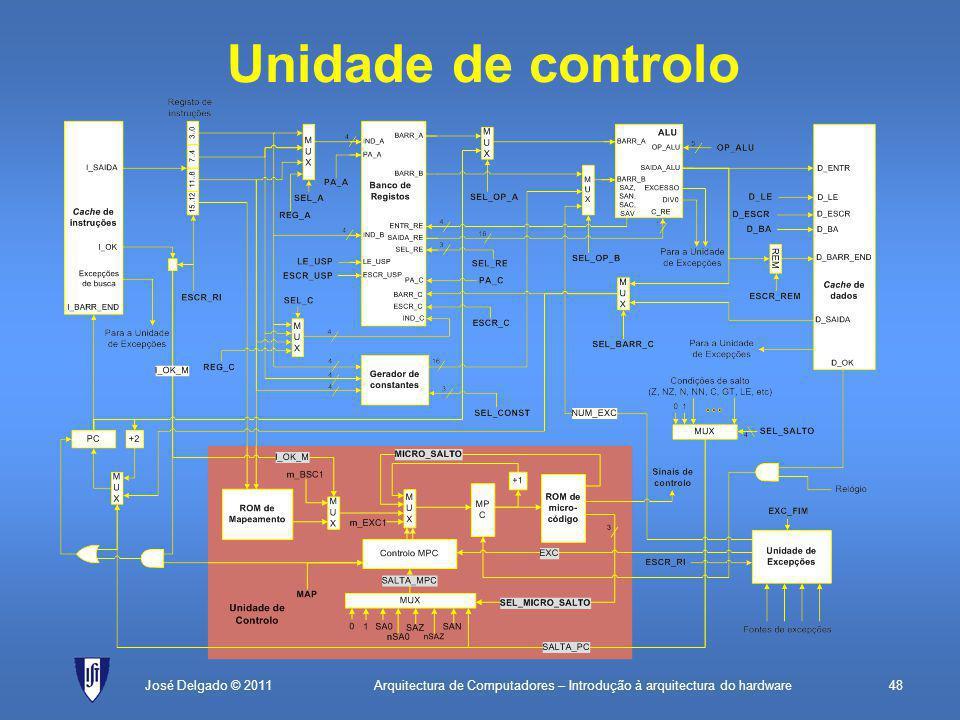 Arquitectura de Computadores – Introdução à arquitectura do hardware48José Delgado © 2011 Unidade de controlo