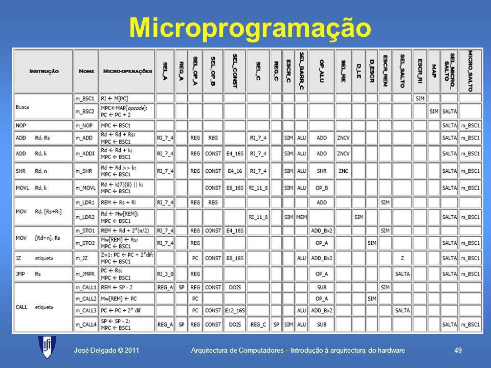 Arquitectura de Computadores – Introdução à arquitectura do hardware49José Delgado © 2011 Microprogramação