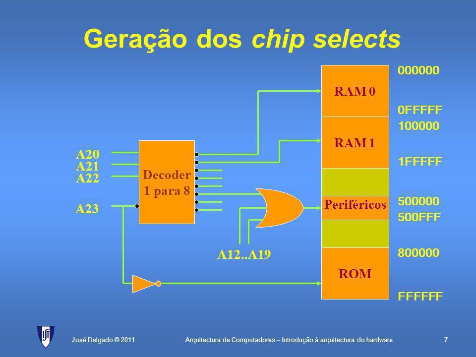 Arquitectura de Computadores – Introdução à arquitectura do hardware7José Delgado © 2011 Geração dos chip selects A23 A22 A21 A20 ROM Periféricos RAM 1 RAM 0 000000 0FFFFF 100000 1FFFFF FFFFFF 800000 500000 500FFF Decoder 1 para 8 A12..A19