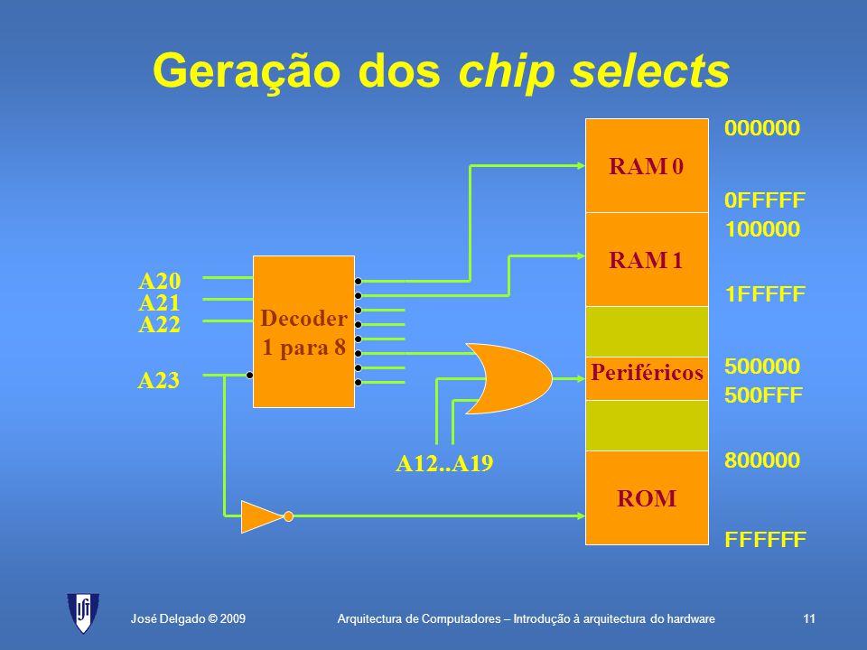 Arquitectura de Computadores – Introdução à arquitectura do hardware11José Delgado © 2009 Geração dos chip selects A23 A22 A21 A20 ROM Periféricos RAM 1 RAM 0 000000 0FFFFF 100000 1FFFFF FFFFFF 800000 500000 500FFF Decoder 1 para 8 A12..A19