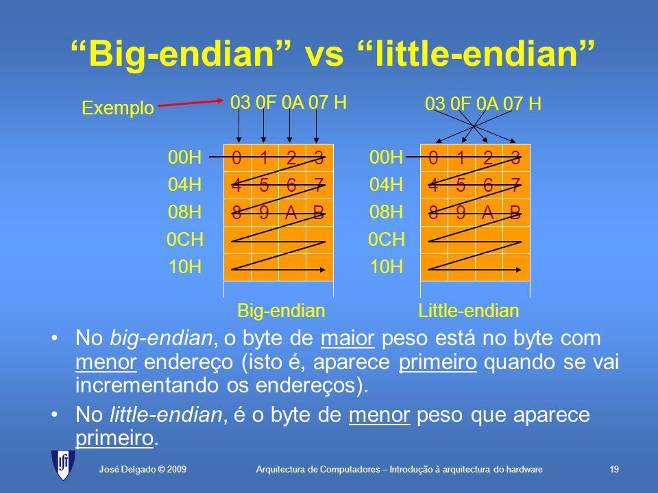 Arquitectura de Computadores – Introdução à arquitectura do hardware19José Delgado © 2009 Big-endian vs little-endian No big-endian, o byte de maior peso está no byte com menor endereço (isto é, aparece primeiro quando se vai incrementando os endereços).